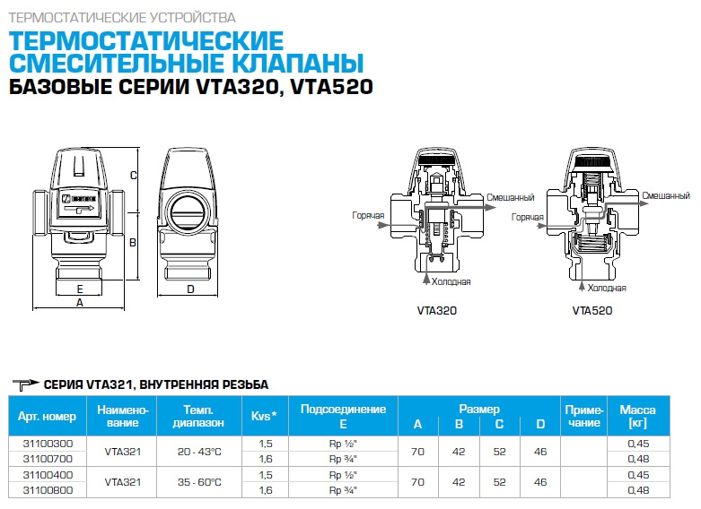 """Термостатический клапан 1/2"""" ESBE VTA321, с защитой от ожогов для ГВС T=35-60°C Rp 1/2"""" DN 15 Kvs 1,5 31100400 - 1"""
