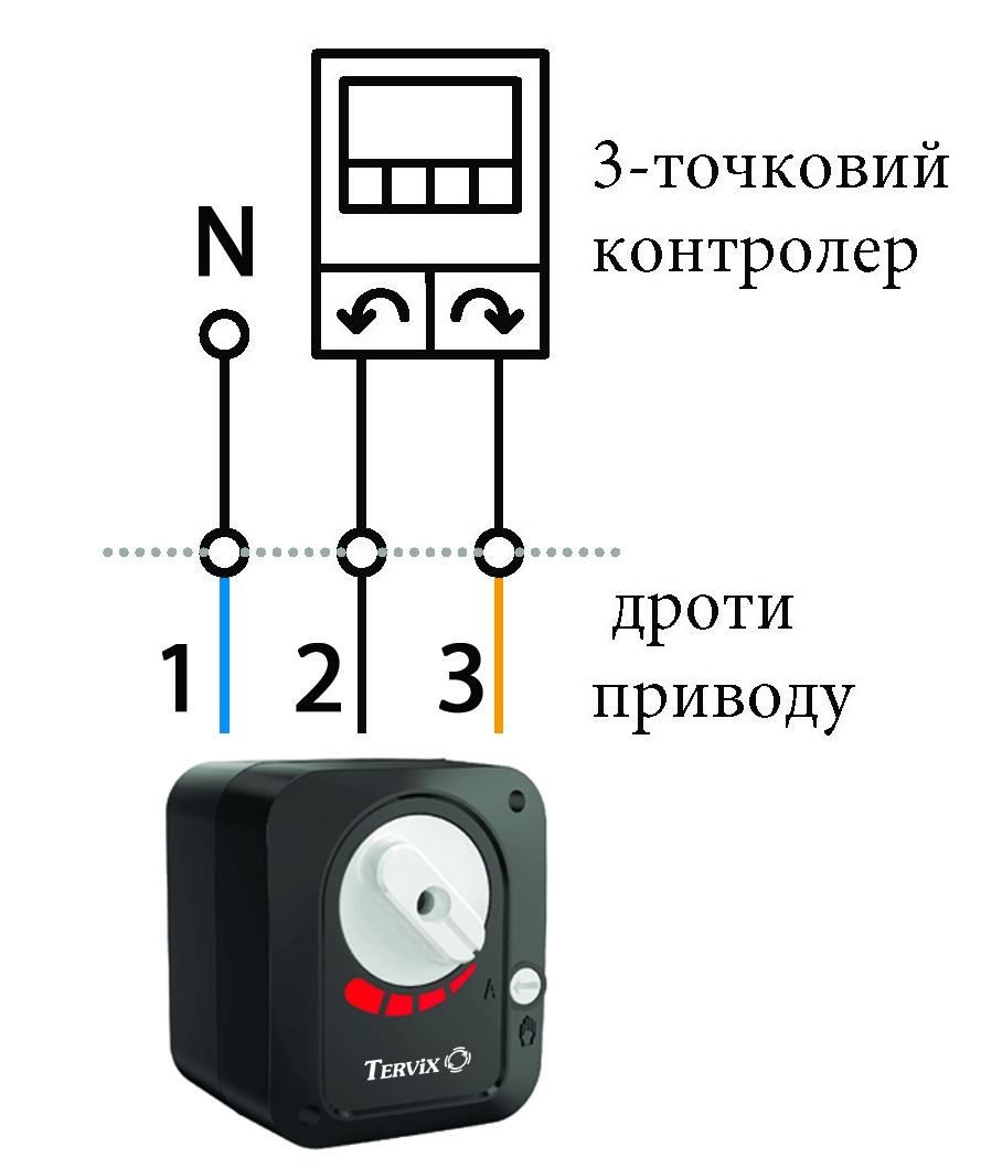 """Комплект: трехходовой поворотный смесительный клапан TOR 1 1/2"""", DN 40 и привод AZOG 3-точки, 124 сек, 8 Нм 230В - 7"""