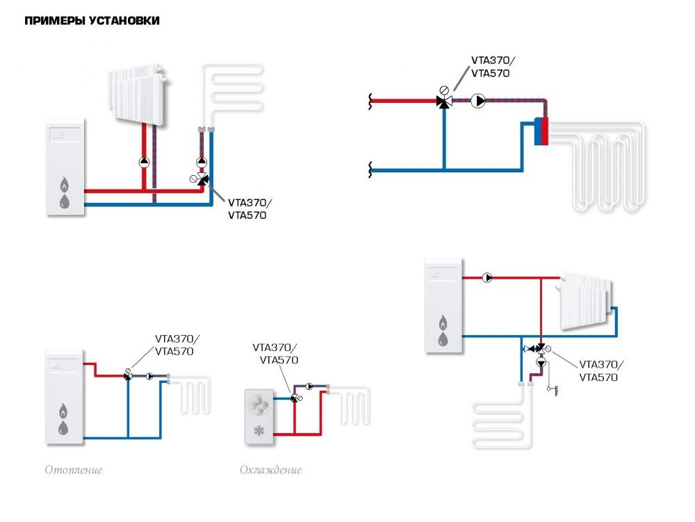 "Термостатический клапан 1"" ESBE VTA372 на теплый пол, радиаторы 30-70°C G1"" DN20 kvs 3,4 31200400 - 2"