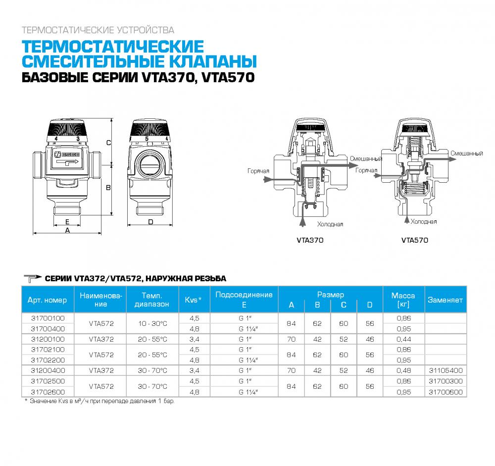 "Термостатический клапан 1"" ESBE VTA572 на теплый пол, радиаторы 30-70°C G1"" DN20 kvs 4,5 31702500 - 1"
