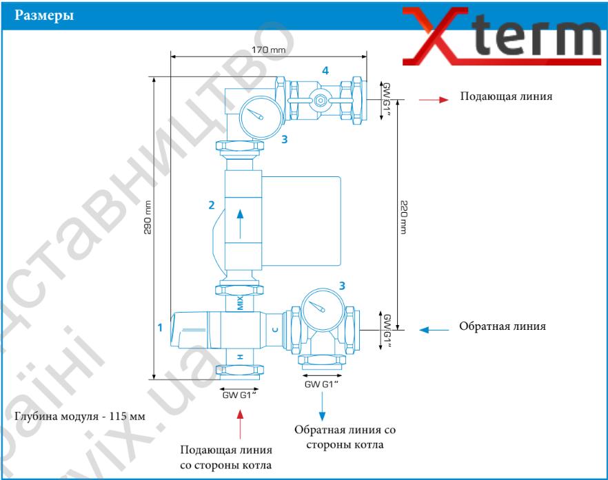 """Смесительный узел для теплого пола AFRISO BTU 501 с клапаном ATM 1"""", DN20, 20-43°C, Kvs 2,5 и насосом Grundfos - 1"""