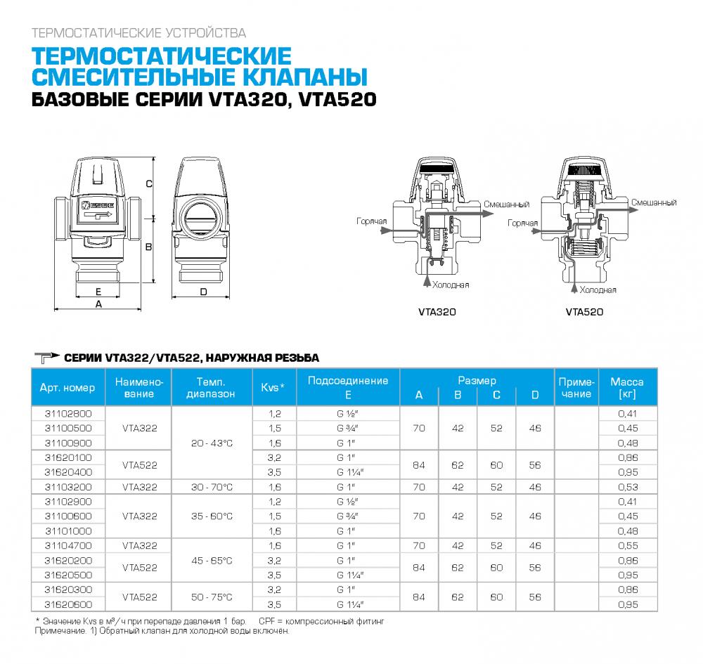"""Термостатический клапан 1"""" ESBE VTA522, с защитой от ожогов для ГВС 50-75°C G1"""" DN20 kvs 3,2 31620300 - 3"""