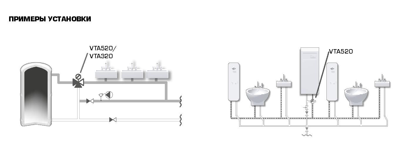 """Клапан от ожогов 1"""" ESBE VTA322 T=30-70°C G1"""" DN20 kvs 1.6 термостатический смесительный - 3"""