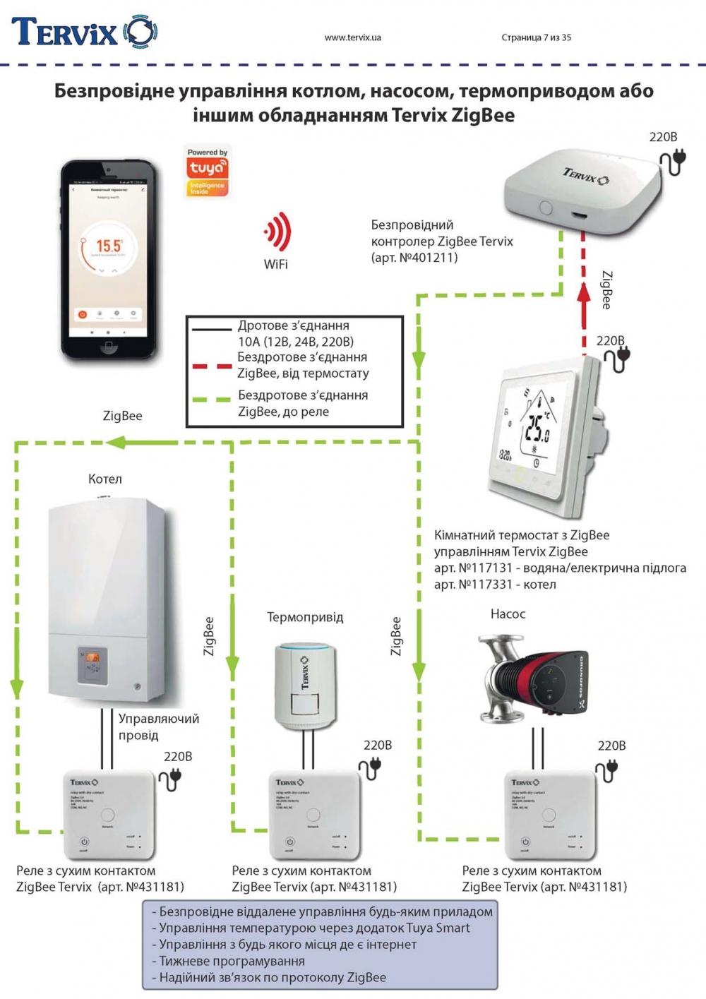Умный дом: реле ZigBee по сухому контакту для удаленного управления газовыми и электрическими котлами, 431181 - 1
