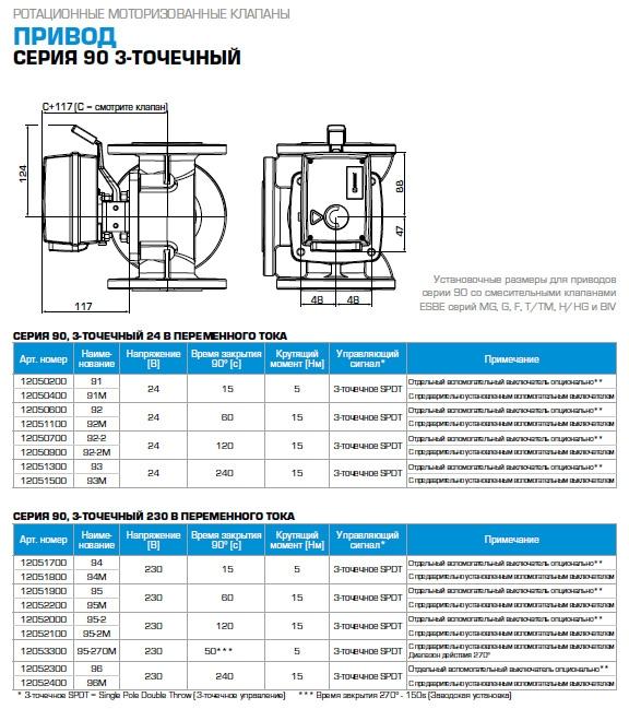 Электропривод Esbe тип 90 230B 3 точки - 1